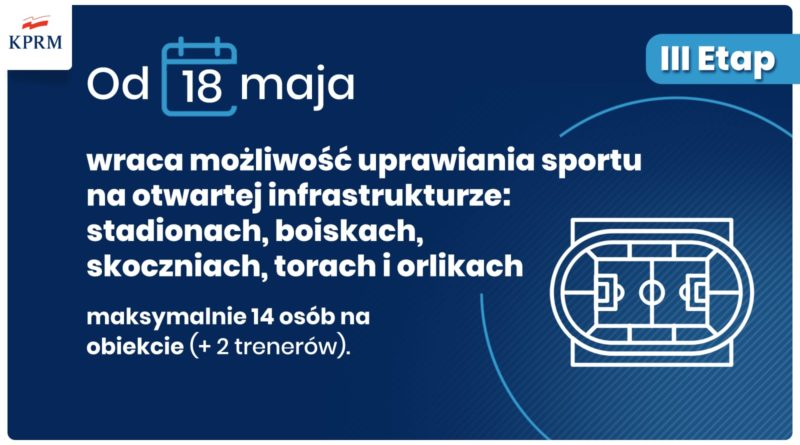 III etap odmrażania